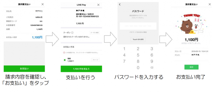 LINE Pay2