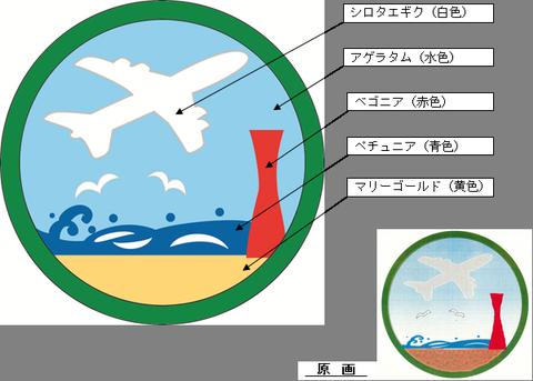 神戸から大空へ